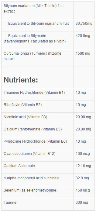 Cabot Health LivaTone Plus With Turmeric Ingredients